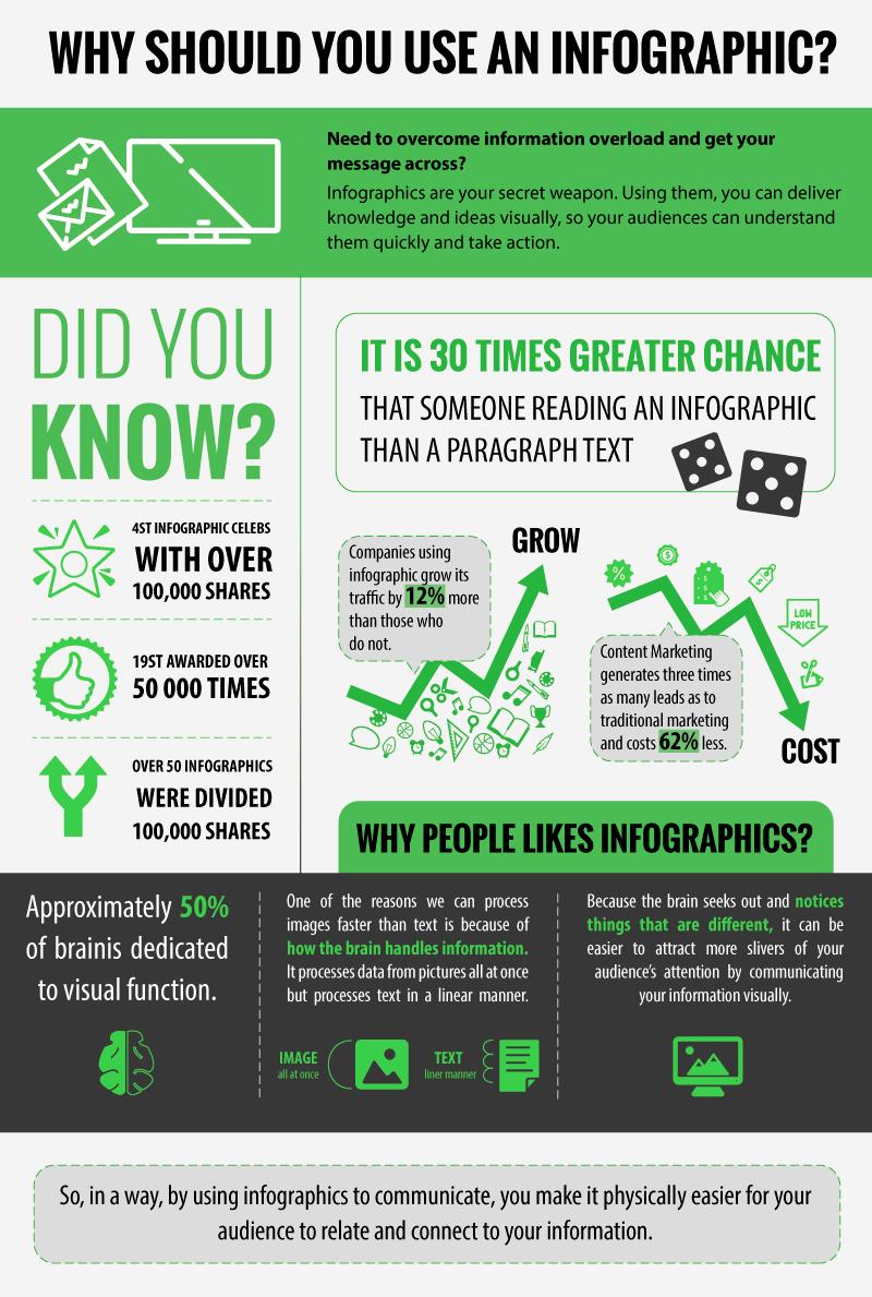 Infographics_my