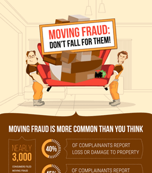 Moving Fraud