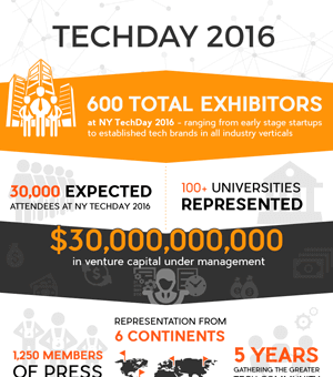 Techday 2016