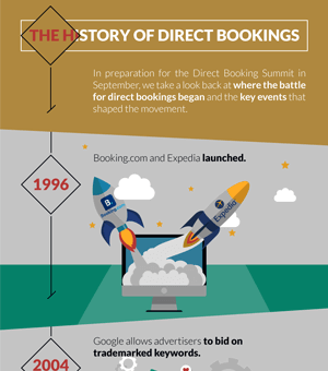 The History of Direct Bookings