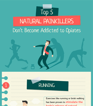 Top 5 Natural Painkillers