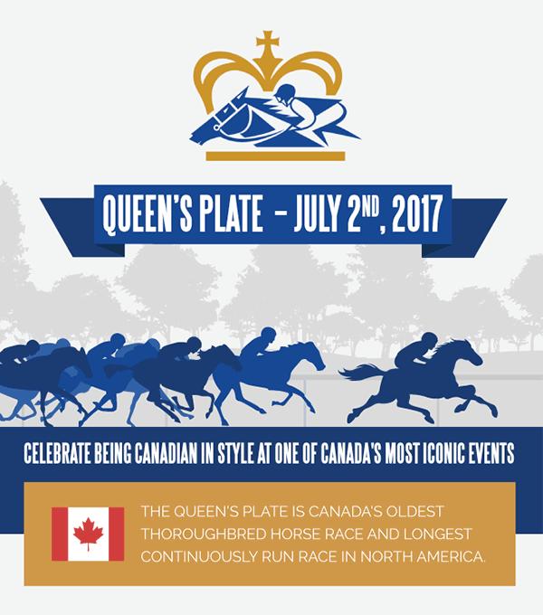 Queen's Plate 2017