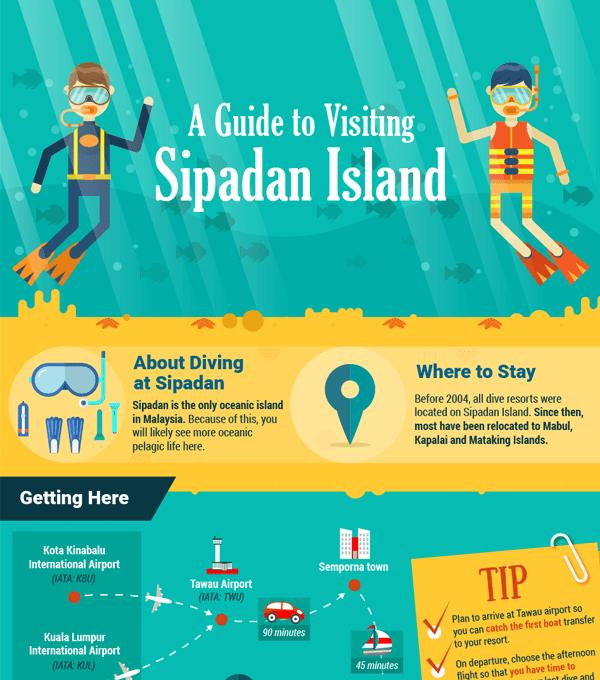 Sipadan Island Guide
