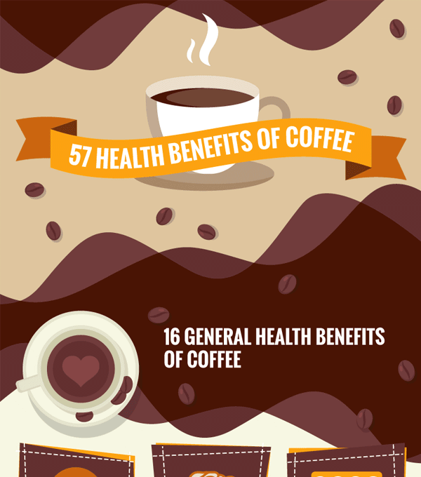 57 health benefits of coffee