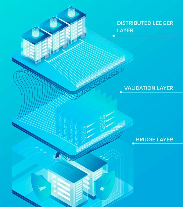 EdenChain Isometric Infographic