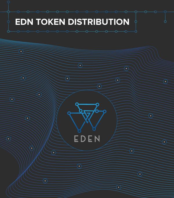 EdenChain Token Distribution