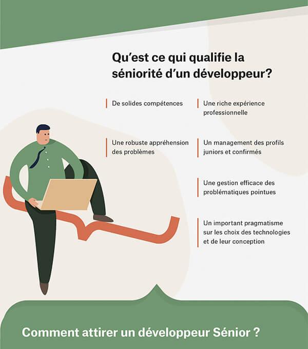 Infographics for Jobset