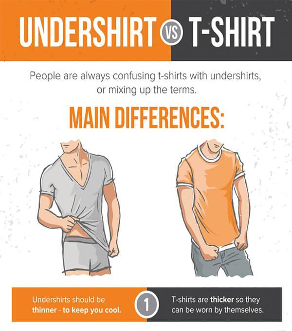 T-shirt vs Undershirt