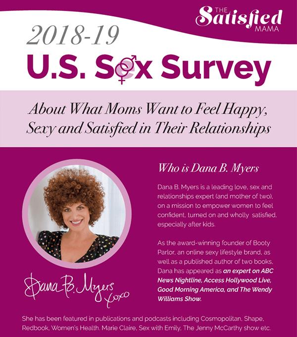 2018-2019 US Sex Survey