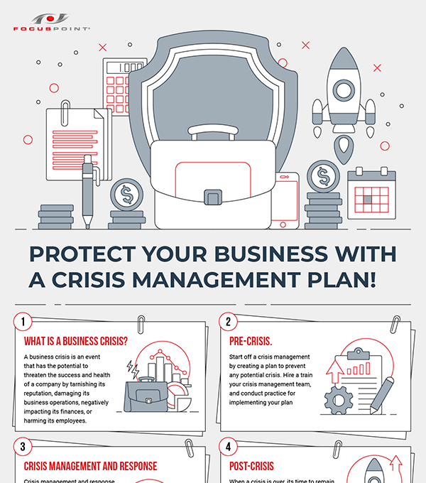 FocusPoint Infographics