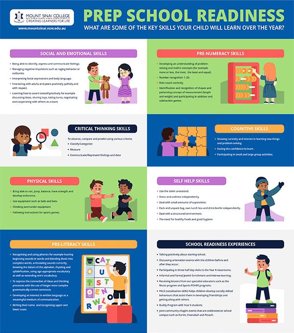 School Readiness Infographics