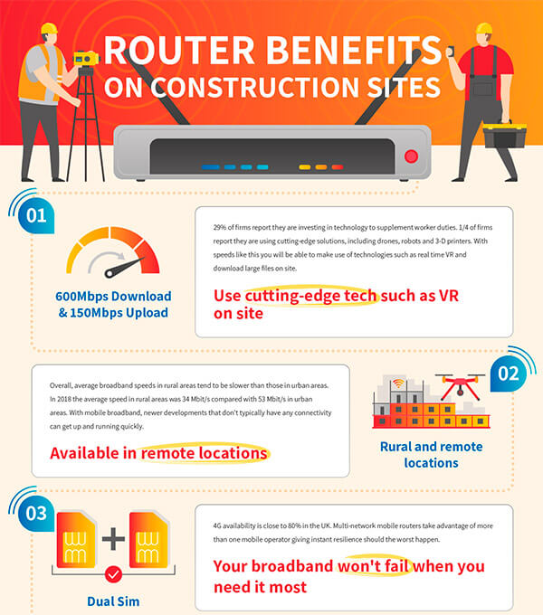 UK Connect Infographic
